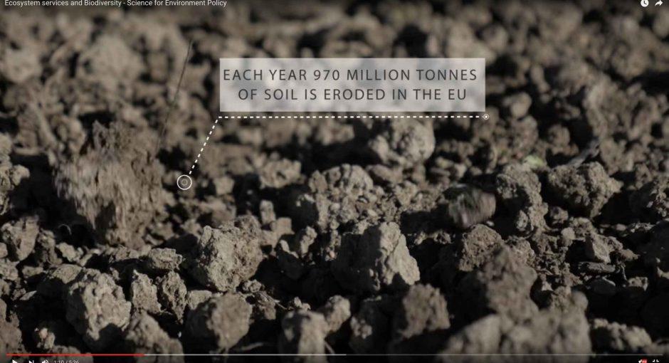 Soil health is reversing